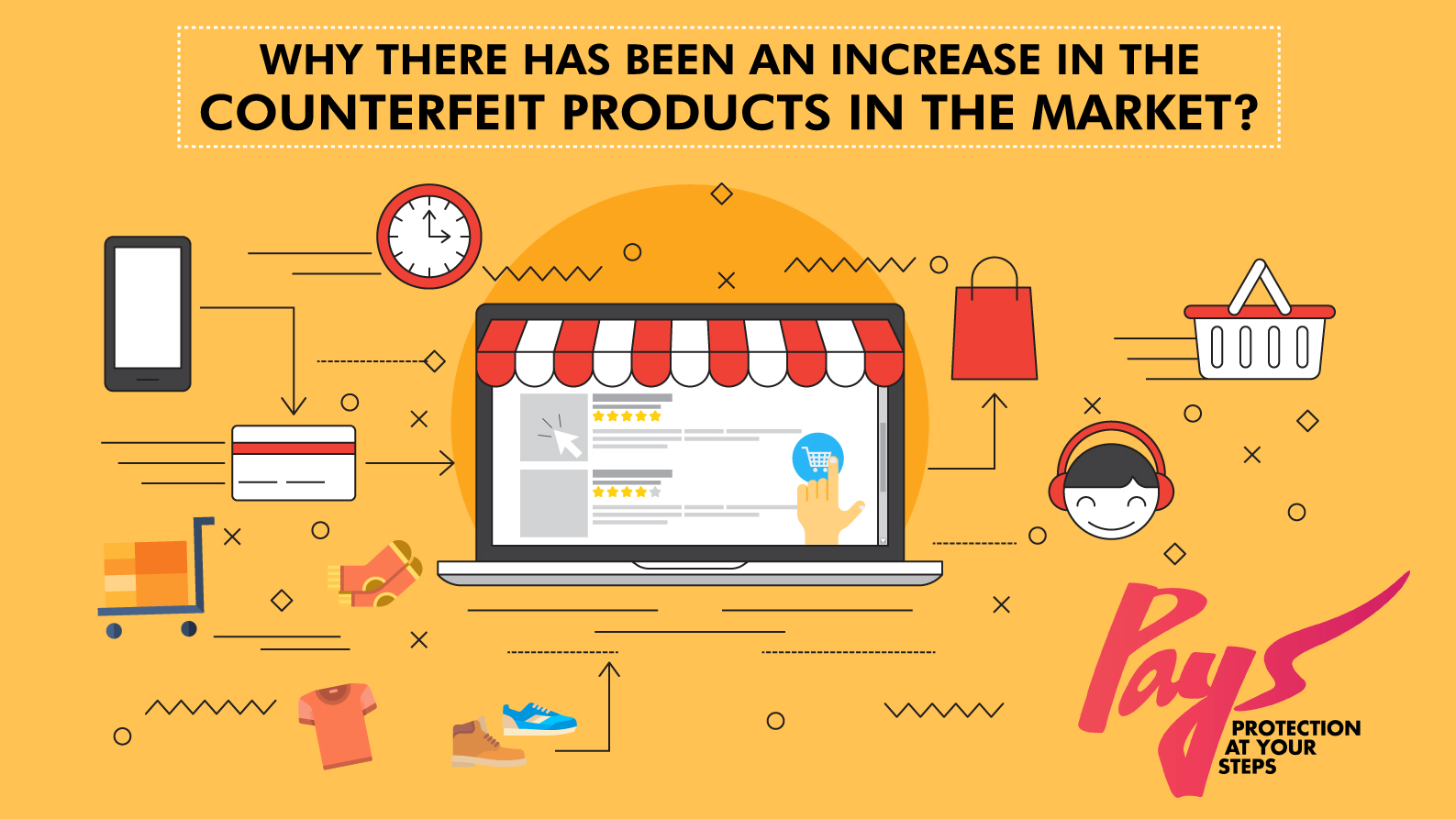 Why There Has Been An  Increase In The Counterfeit Products In The Market?
